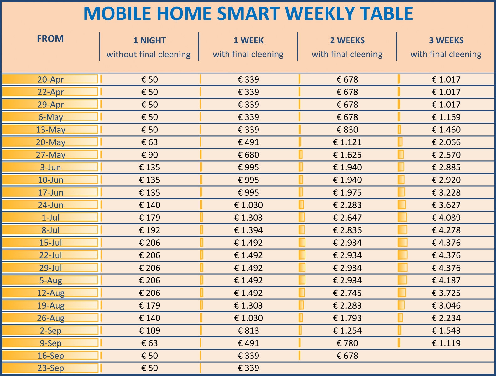 mobile homes models with Mobile Home Smart on 8432684357 further Mobile Home Kitchens From 1955 To 1960 likewise Watch together with 3449063375 furthermore 8814291756.